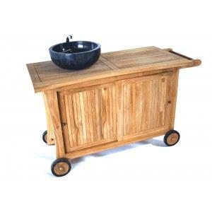 meuble bas cuisine exterieure