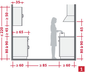 meuble bas cuisine mesure
