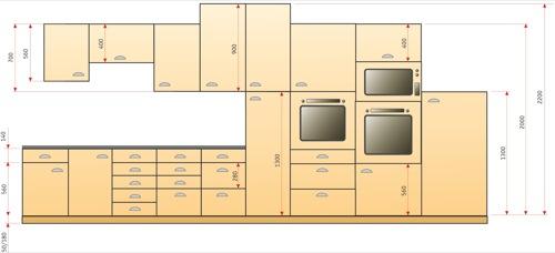 meuble cuisine taille