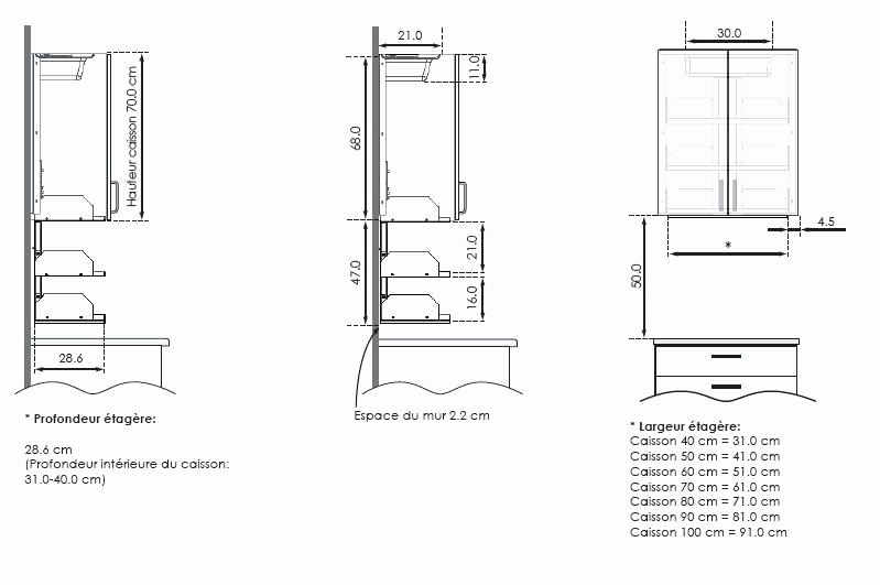 meuble haut cuisine hauteur 80 cm